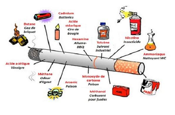 USA Passant de 18 à 21 ans, la Californie deuxième état à relever l'âge de fumer des ados