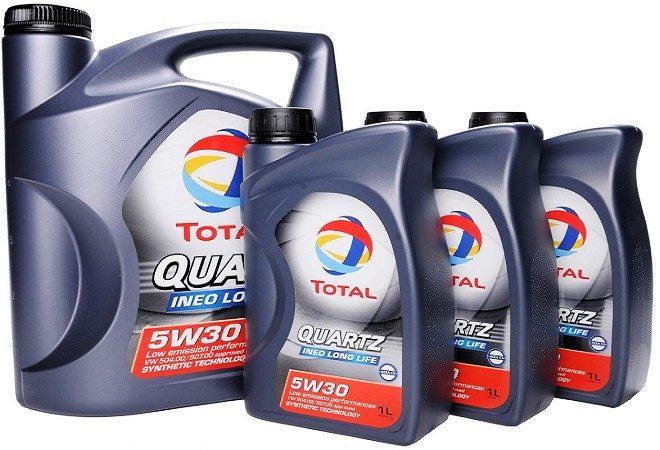IMPORTATION : 1,0% d'augmentation des prix des produits du groupe « énergie et lubrifiant »