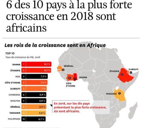Les 10 pays  africains à forte croissance en 2018 : Le Sénégal occupe la 5eme place